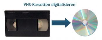 Von VHS zu DVD
